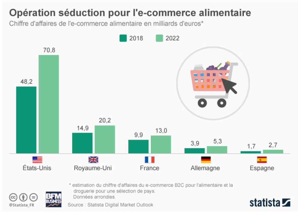 Statista_ecommerce.png