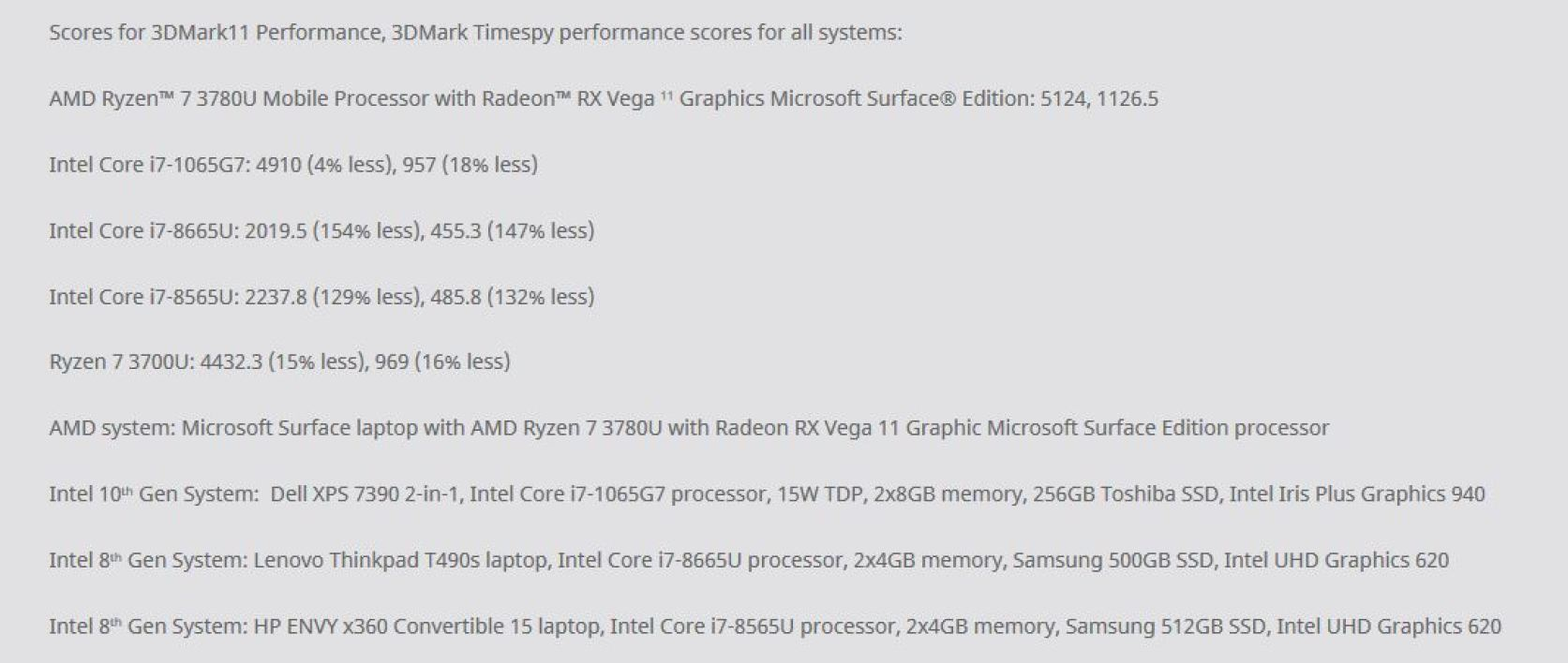 AMD Ryzen 7 perf Surface