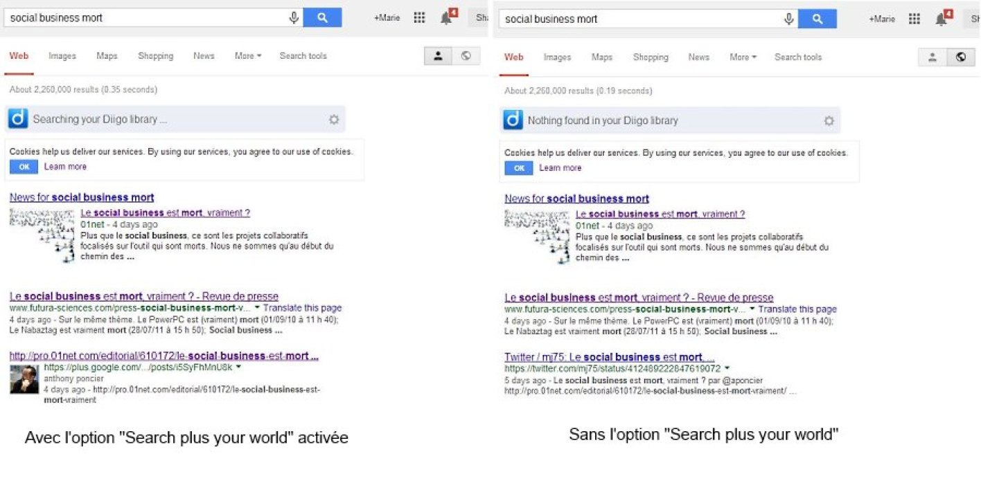 "Avec et sans l'option Google ""Search Plus Your World"""