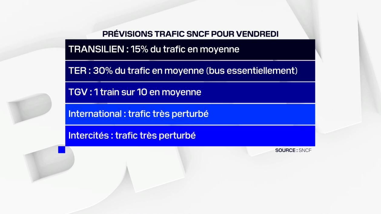 VCP trafic