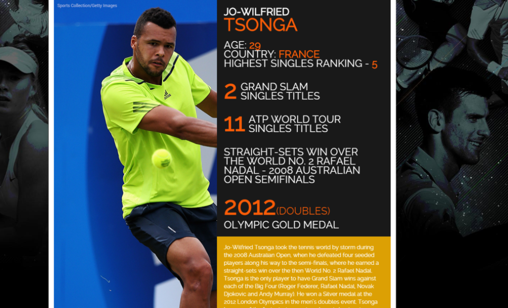 Quand Tsonga gagne miraculeusement deux Grands Chelems et l'or olympique