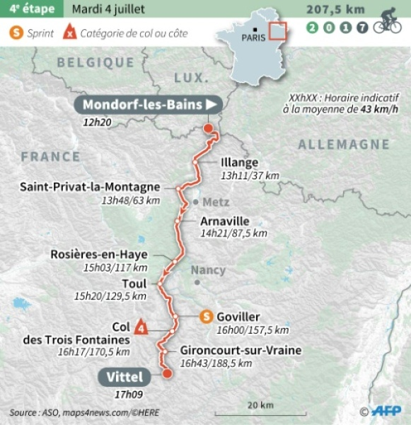 Carte de la 4e étape du Tour de France cycliste 2017