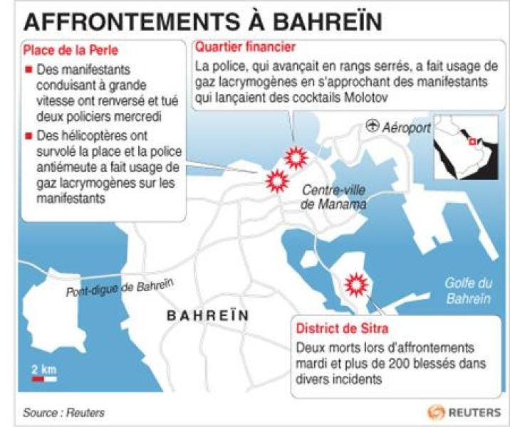 Affrontements à bahrein