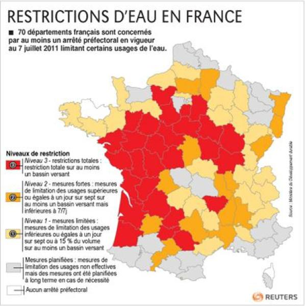 Restrictions d'eau en france