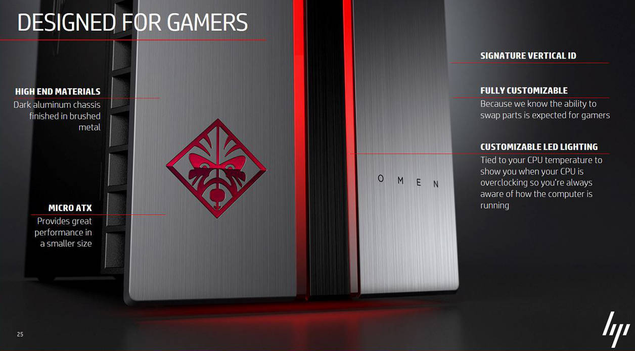 HP Omen Desktop PC Gaming