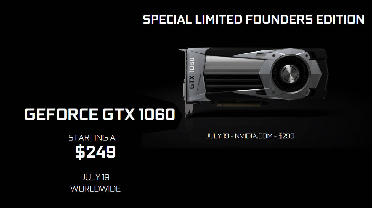 NVIDIA GeForce GTX 1060 Pricing