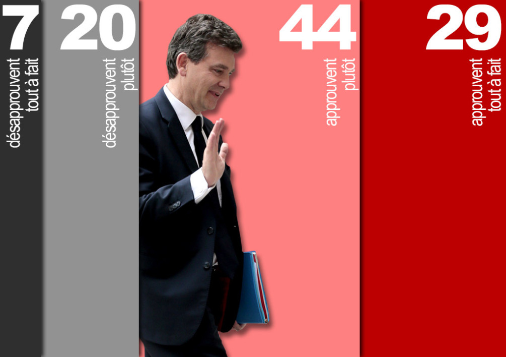montebourg gouvernement remaniement