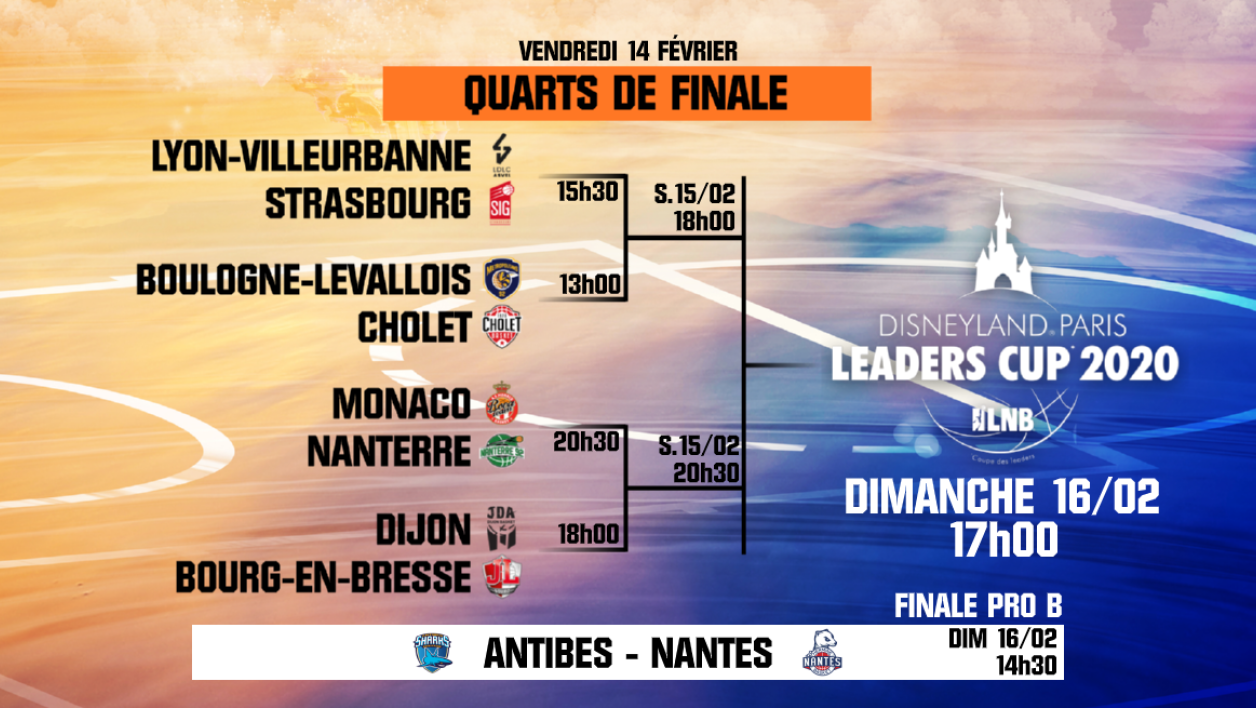 Le tirage au sort de la Leaders Cup