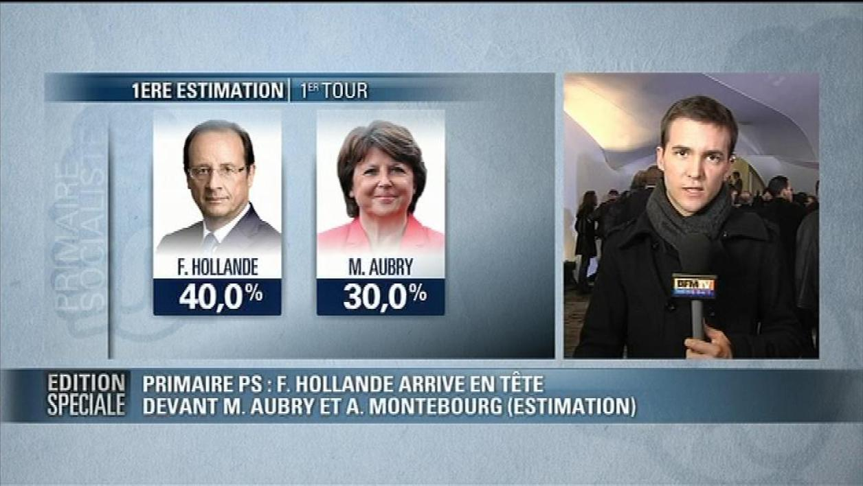 Estimation primaire PS : Hollande en tête