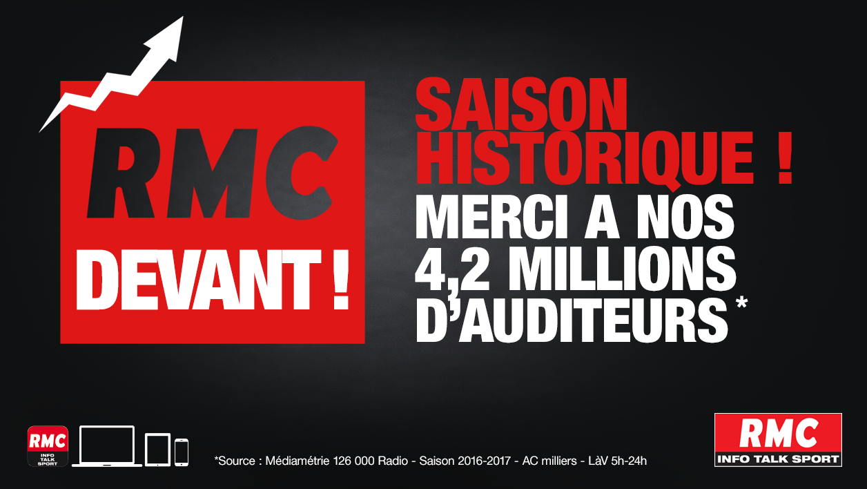 Audiences radio : RTL 1ère radio de France sur la saison 2016
