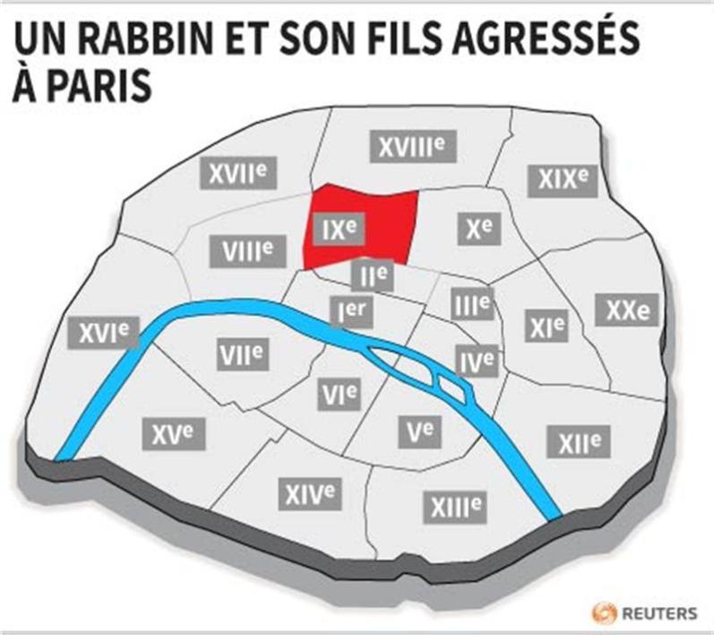 Un rabbin et son fils agressés à paris