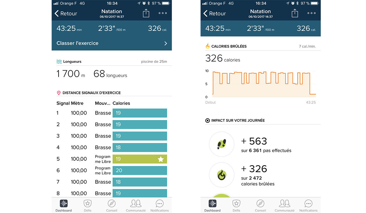 Interface de l'application Fitbit