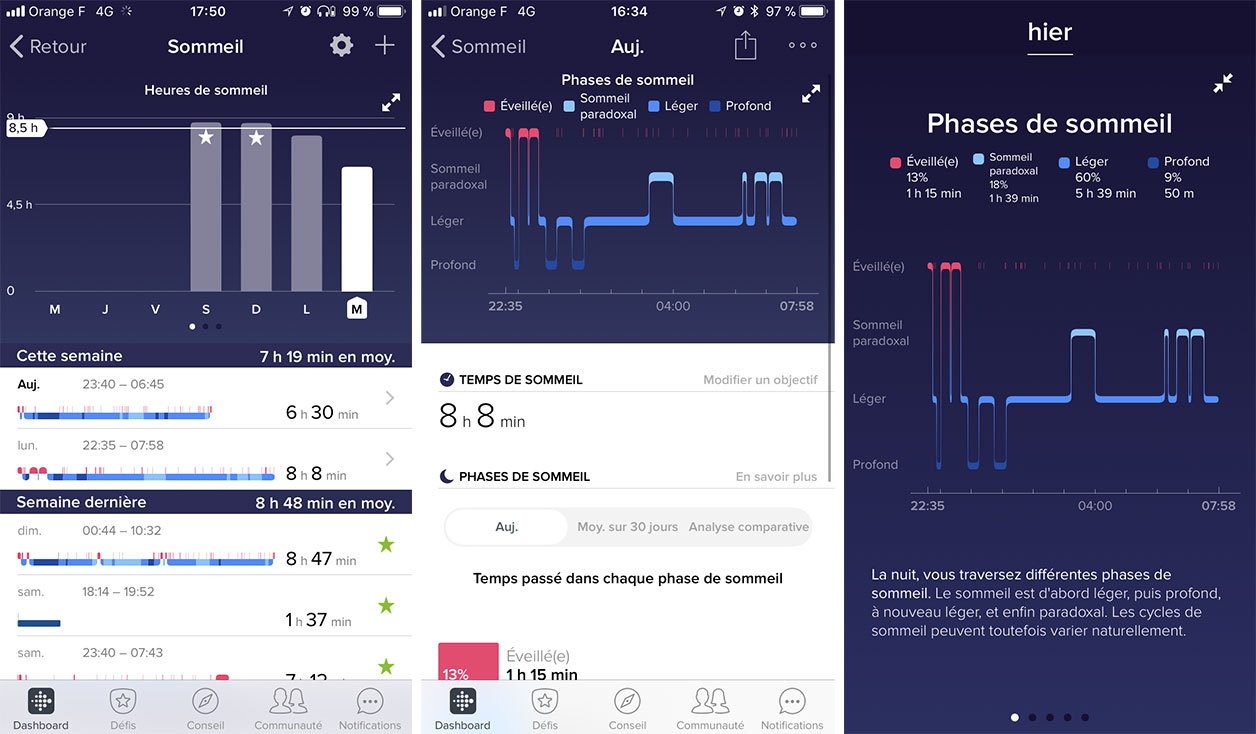 L'interface de l'application Fitbit