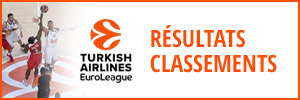 Euroleague resultats classements