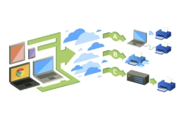 Google étend Cloud Print, sa solution d'impression dans le nuage, à Windows