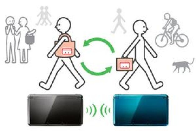 3DS Streetpass