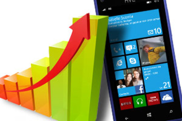 Windows Phone monte lentement, mais sûrement