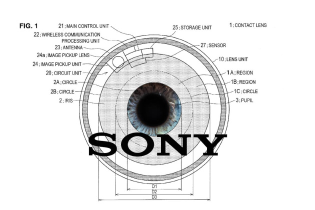 Sony brevette une lentille de contact capable de prendre des photos<br>