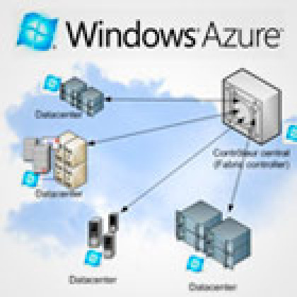 Windows Azure : le mode d'emploi en images