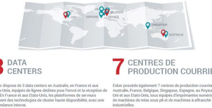 La localisation des data center et des centres de production courrier d'Esker