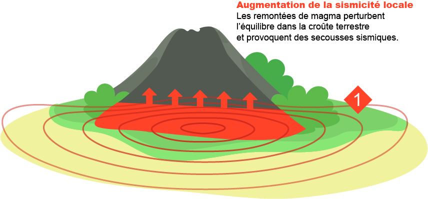 Infographie volcan 1
