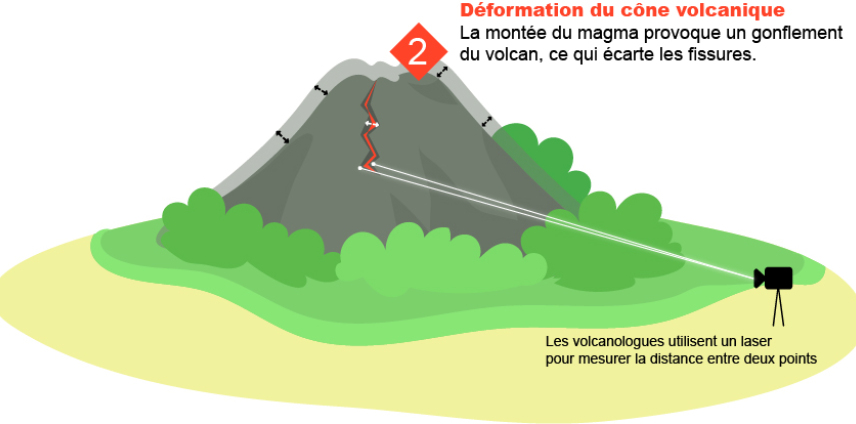 Infographie volcan 3