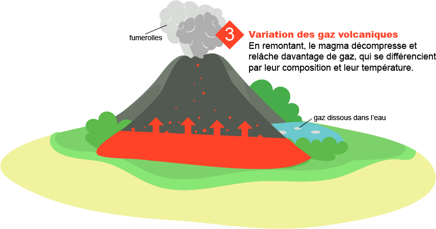 Infographie volcan 2