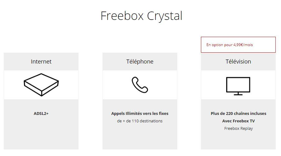 The offer Freebox Crystal with the TV in option.