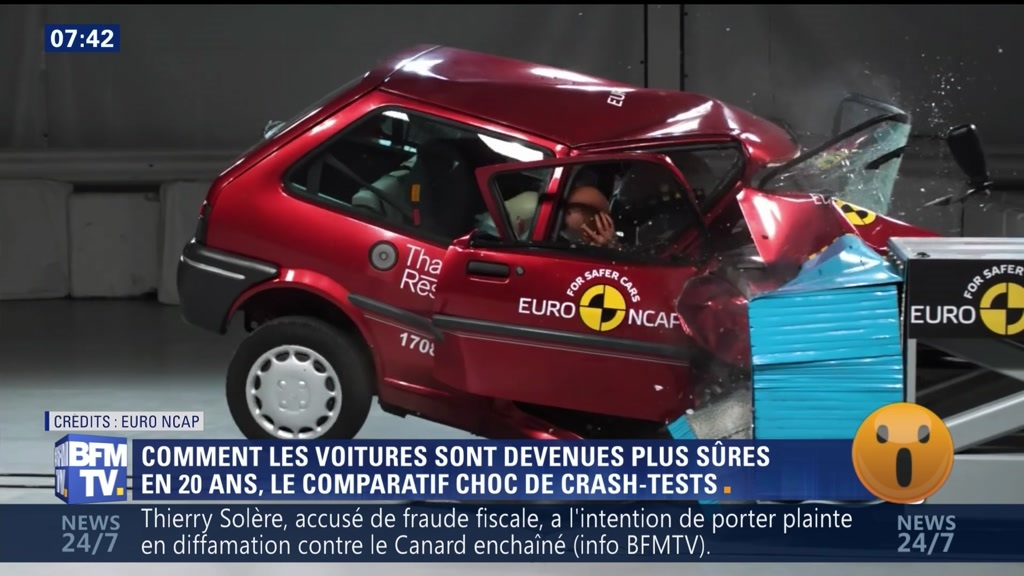 Crash Test En 20 Ans La Securite Automobile A Fait D Importants